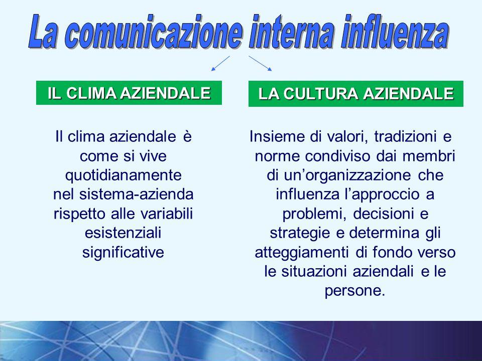 La comunicazione interna influenza