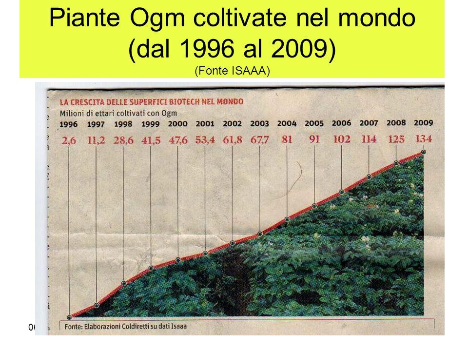 Piante Ogm coltivate nel mondo (dal 1996 al 2009) (Fonte ISAAA)