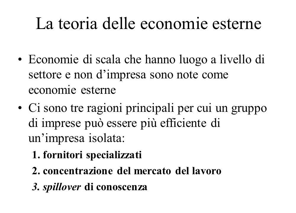 La teoria delle economie esterne