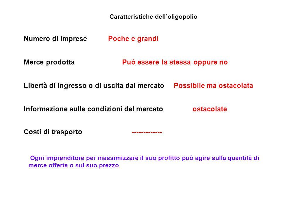 Caratteristiche dell'oligopolio