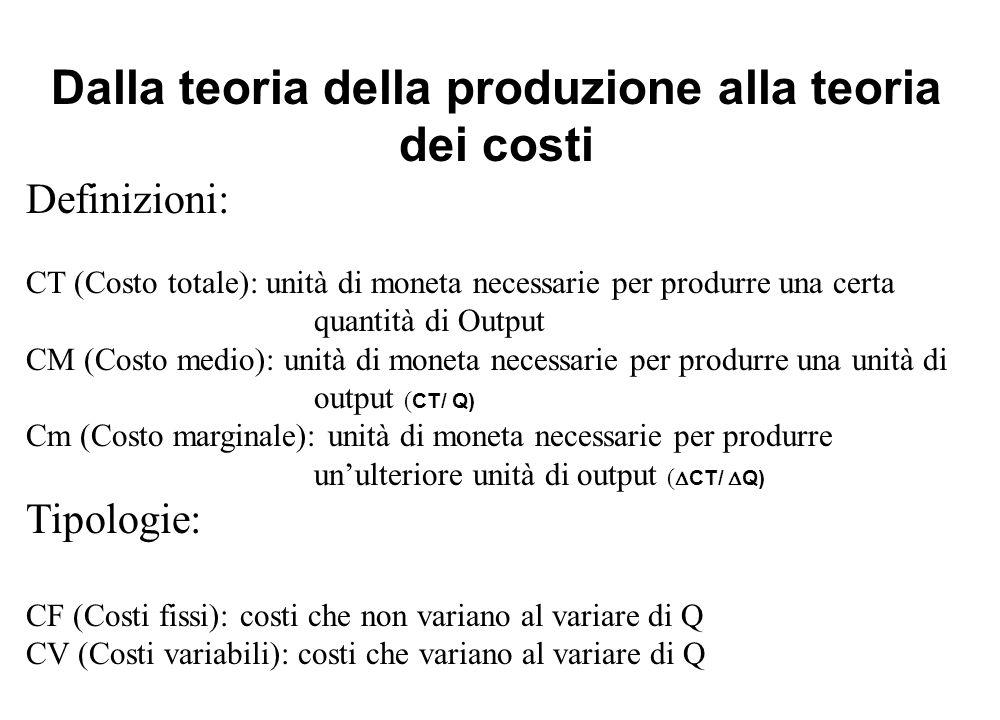 Dalla teoria della produzione alla teoria dei costi
