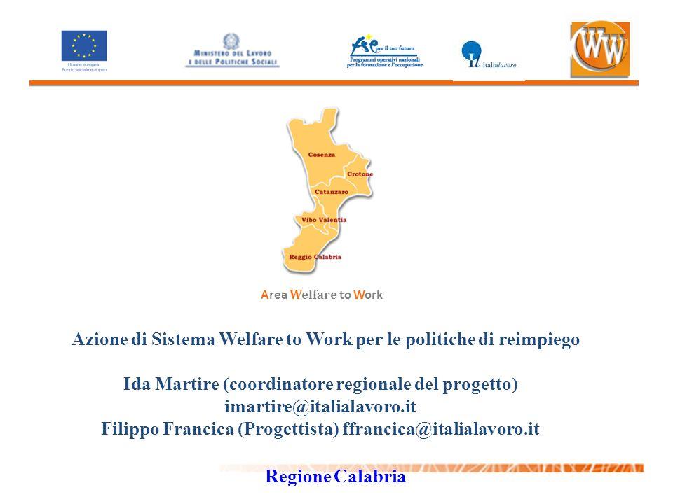 Filippo Francica (Progettista) ffrancica@italialavoro.it