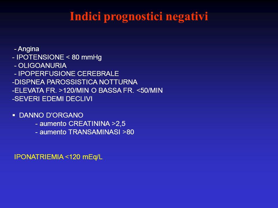 Indici prognostici negativi