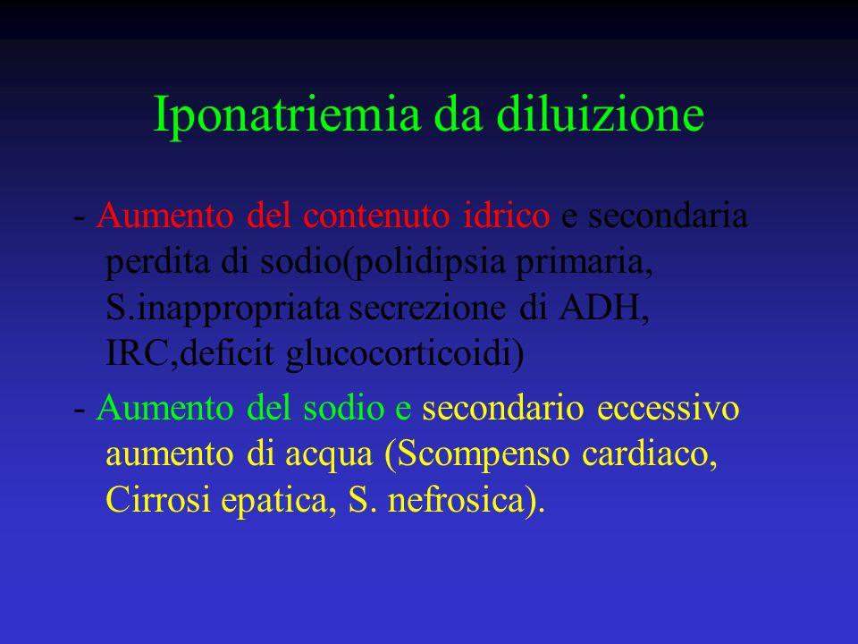 Iponatriemia da diluizione