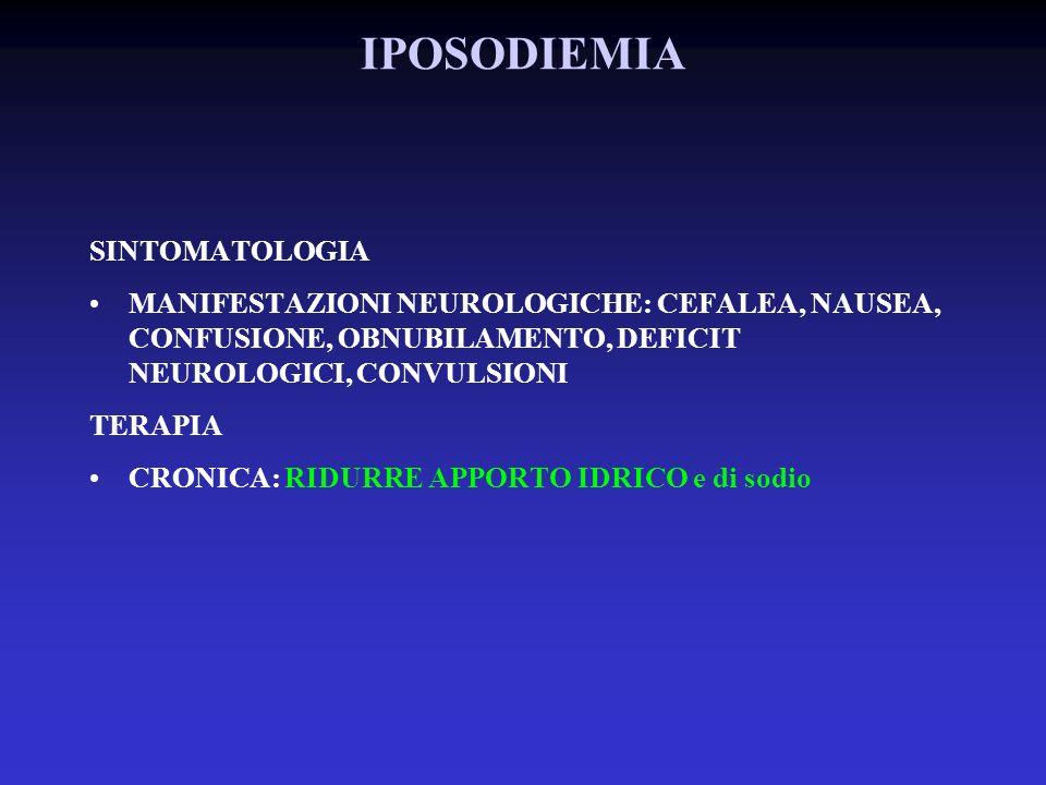 IPOSODIEMIA SINTOMATOLOGIA