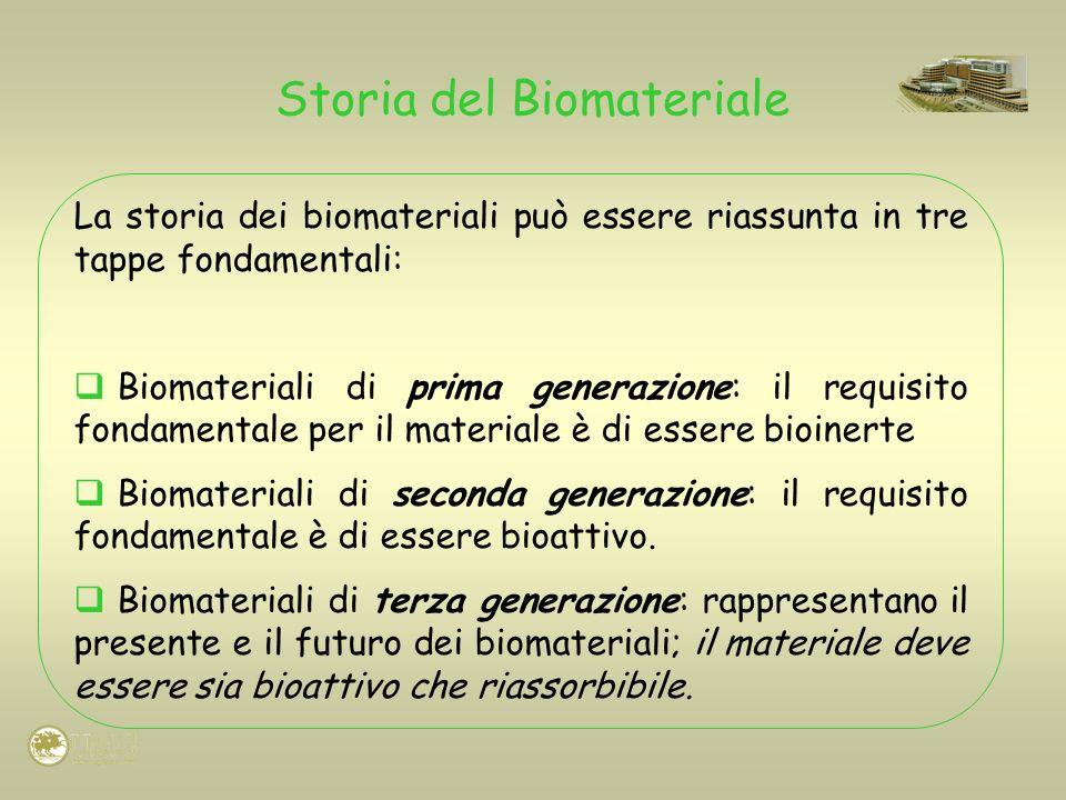 Storia del Biomateriale