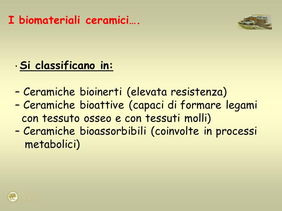 I biomateriali ceramici….