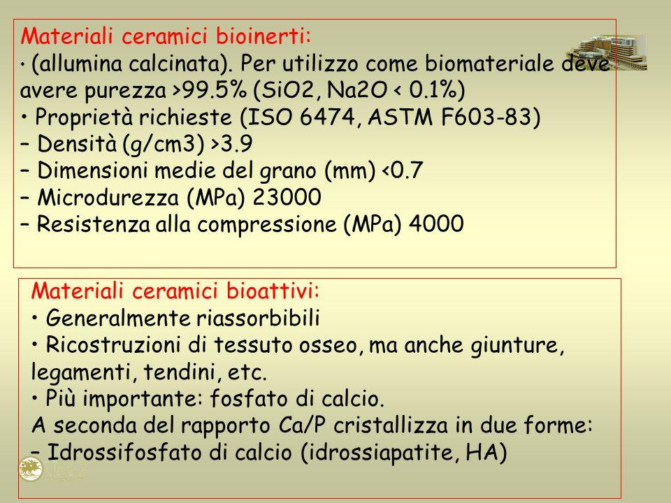 Materiali ceramici bioinerti: