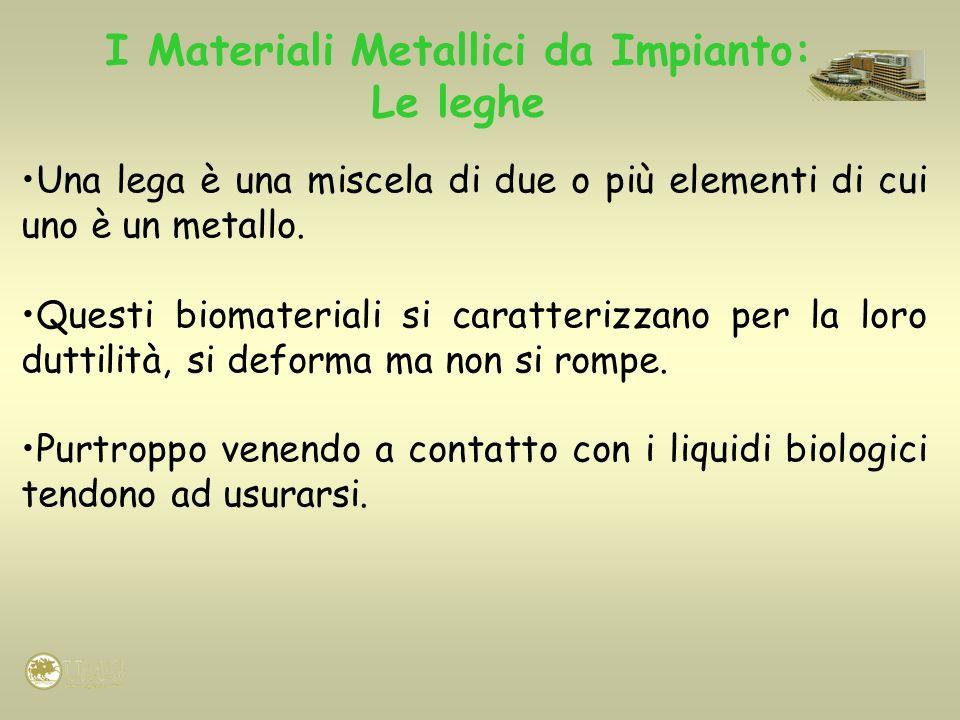 I Materiali Metallici da Impianto:
