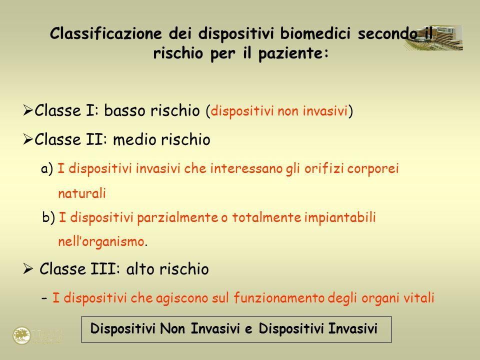 Classe I: basso rischio (dispositivi non invasivi)