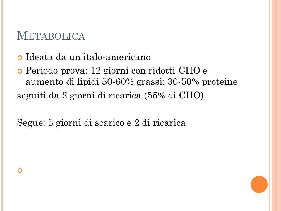 Metabolica Ideata da un italo-americano
