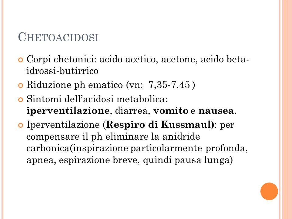 Chetoacidosi Corpi chetonici: acido acetico, acetone, acido beta- idrossi-butirrico. Riduzione ph ematico (vn: 7,35-7,45 )