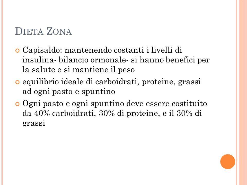 Dieta Zona Capisaldo: mantenendo costanti i livelli di insulina- bilancio ormonale- si hanno benefici per la salute e si mantiene il peso.