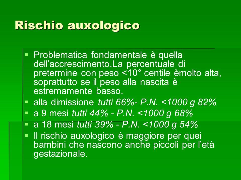 Rischio auxologico