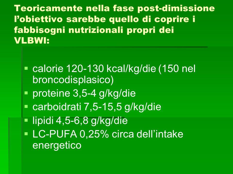 calorie 120-130 kcal/kg/die (150 nel broncodisplasico)