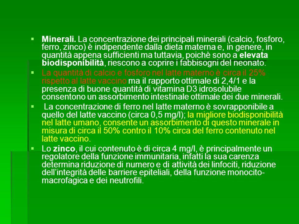 Minerali. La concentrazione dei principali minerali (calcio, fosforo, ferro, zinco) è indipendente dalla dieta materna e, in genere, in quantità appena sufficienti ma tuttavia, poichè sono a elevata biodisponibilità, riescono a coprire i fabbisogni del neonato.