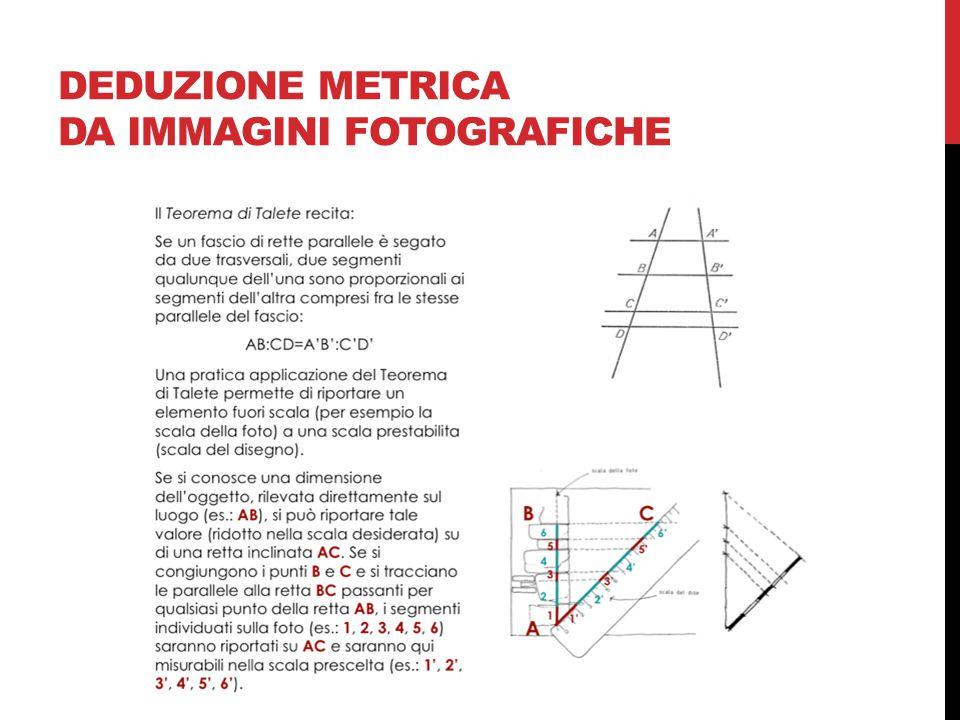 deduzione metrica da immagini fotografiche