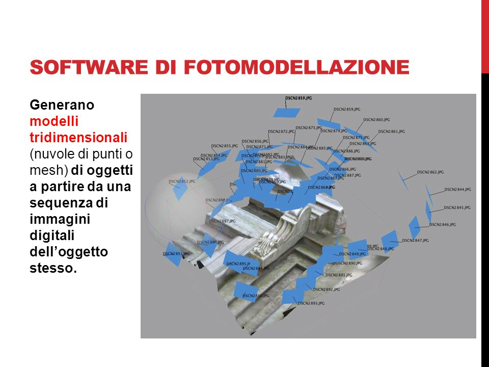 SOFTWARE DI FOTOMODELLAZIONE