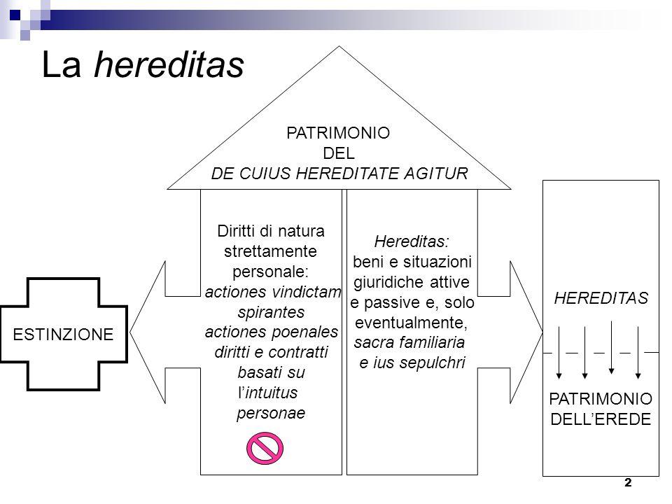DE CUIUS HEREDITATE AGITUR