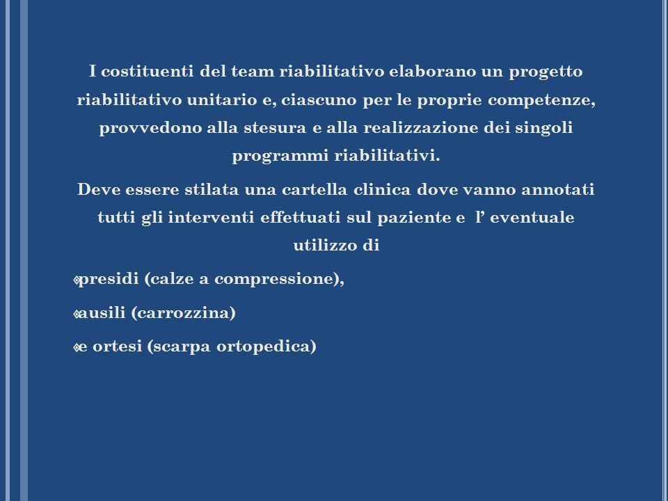 I costituenti del team riabilitativo elaborano un progetto riabilitativo unitario e, ciascuno per le proprie competenze, provvedono alla stesura e alla realizzazione dei singoli programmi riabilitativi.