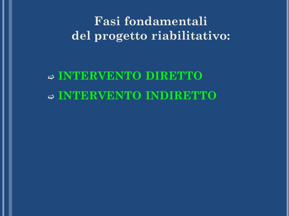 Fasi fondamentali del progetto riabilitativo: