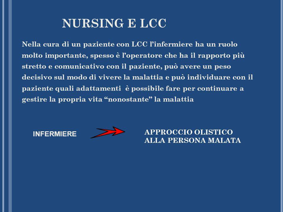 NURSING E LCC