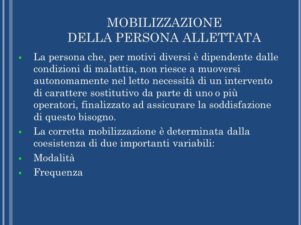 MOBILIZZAZIONE DELLA PERSONA ALLETTATA