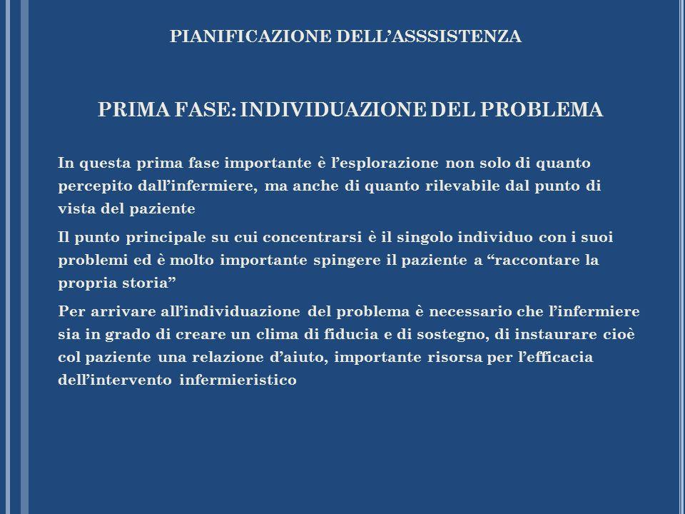 PRIMA FASE: INDIVIDUAZIONE DEL PROBLEMA