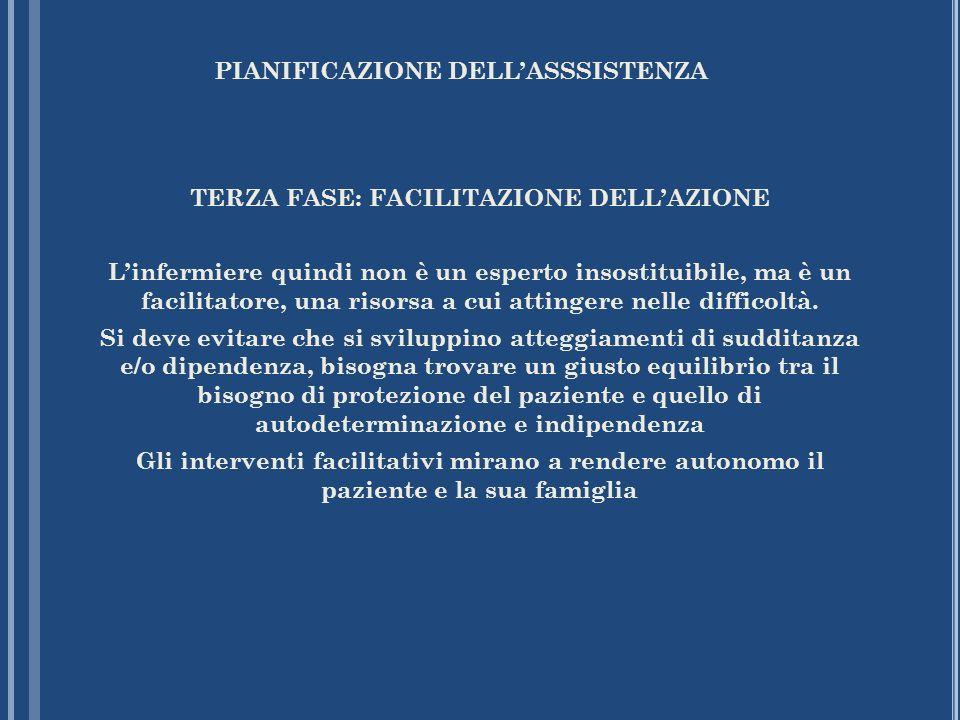 PIANIFICAZIONE DELL'ASSSISTENZA TERZA FASE: FACILITAZIONE DELL'AZIONE