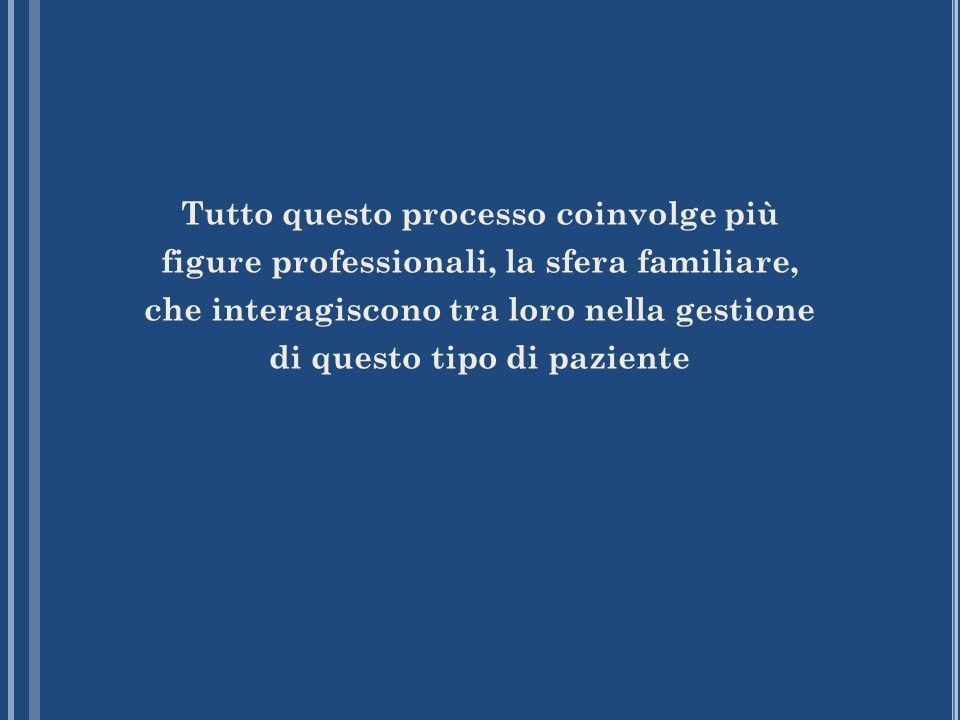 Tutto questo processo coinvolge più figure professionali, la sfera familiare, che interagiscono tra loro nella gestione di questo tipo di paziente