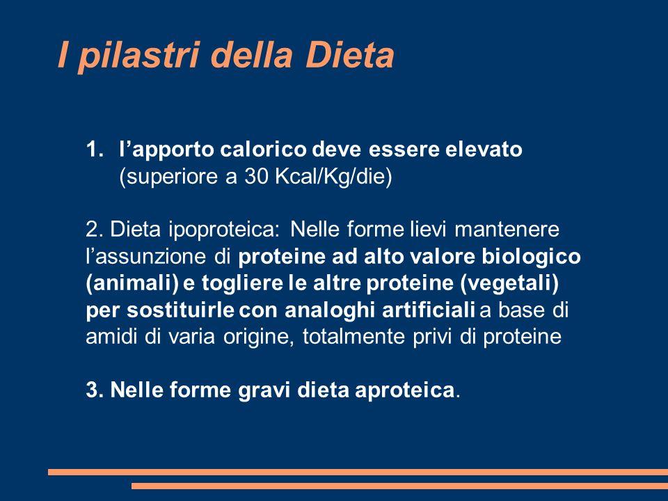 I pilastri della Dieta l'apporto calorico deve essere elevato (superiore a 30 Kcal/Kg/die)