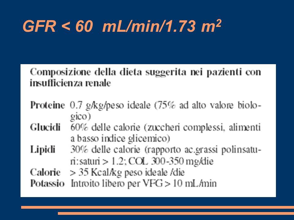 GFR < 60 mL/min/1.73 m2
