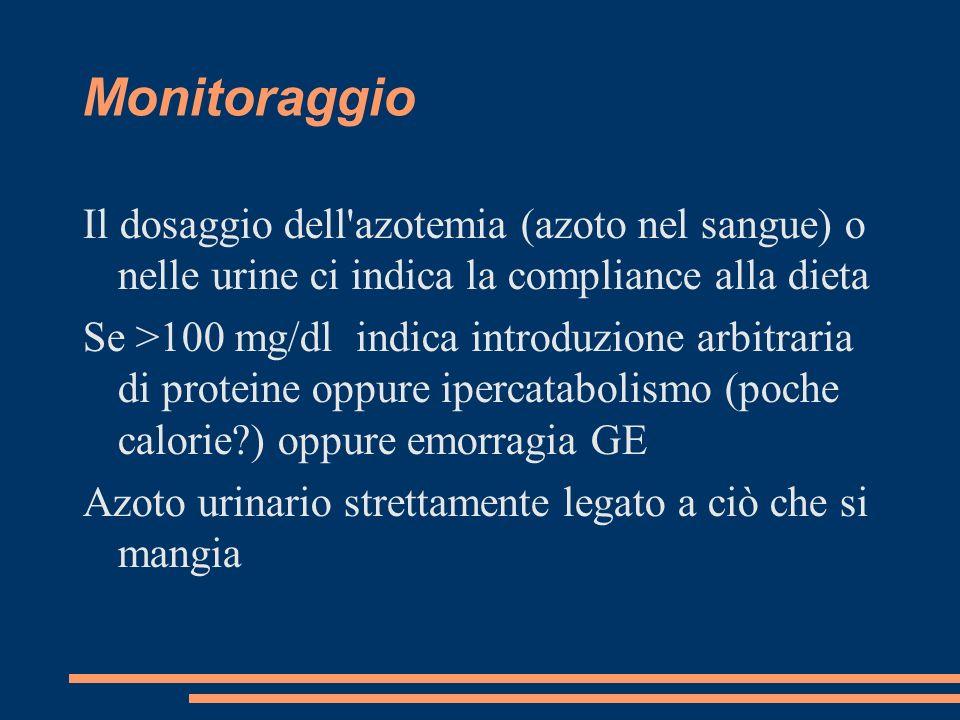 Monitoraggio Il dosaggio dell azotemia (azoto nel sangue) o nelle urine ci indica la compliance alla dieta.