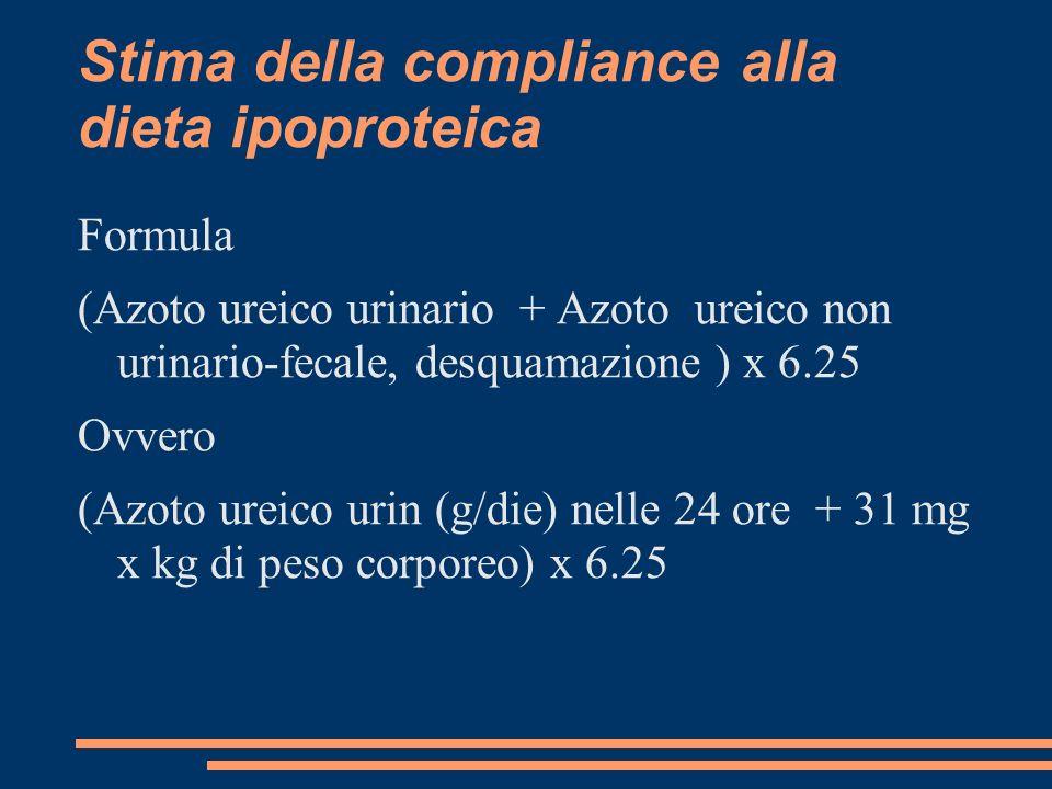 Stima della compliance alla dieta ipoproteica