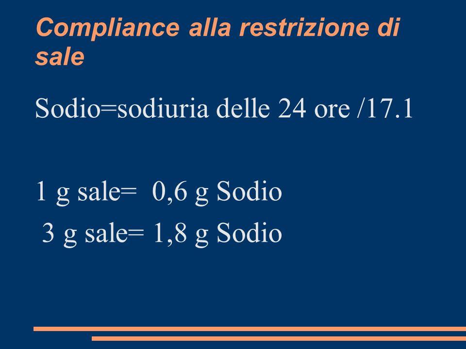 Compliance alla restrizione di sale