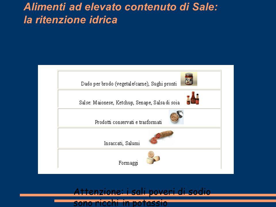 Alimenti ad elevato contenuto di Sale: la ritenzione idrica