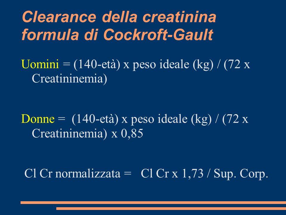 Clearance della creatinina formula di Cockroft-Gault