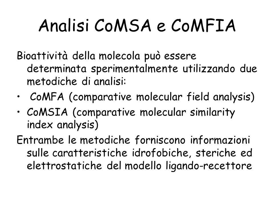 Analisi CoMSA e CoMFIA Bioattività della molecola può essere determinata sperimentalmente utilizzando due metodiche di analisi: