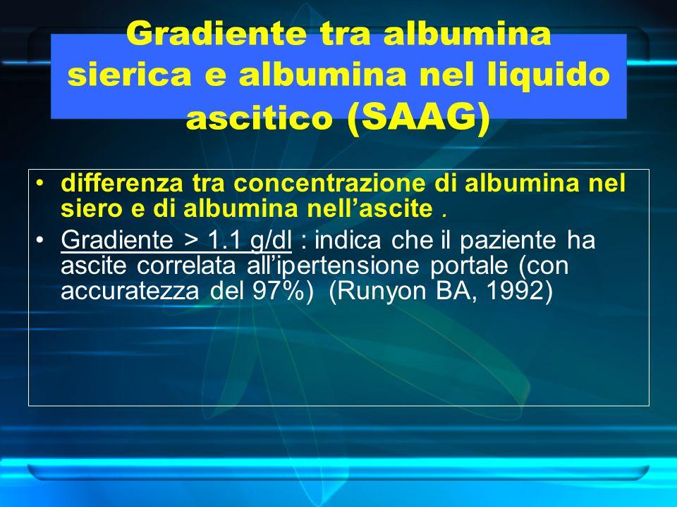 Gradiente tra albumina sierica e albumina nel liquido ascitico (SAAG)