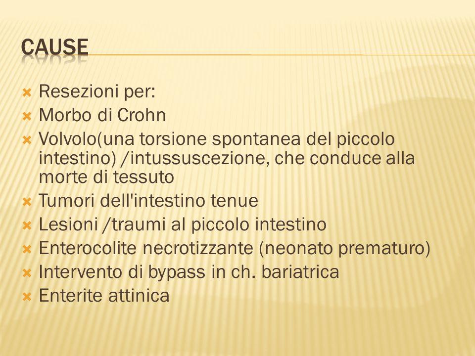 Cause Resezioni per: Morbo di Crohn