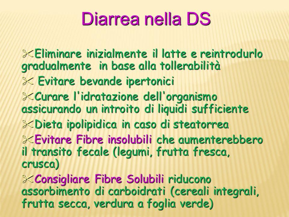 Diarrea nella DS Eliminare inizialmente il latte e reintrodurlo gradualmente in base alla tollerabilità.