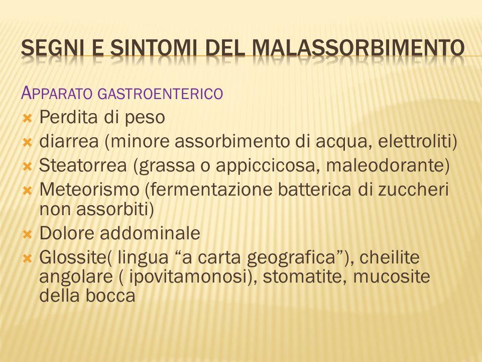Segni e sintomi del malassorbimento