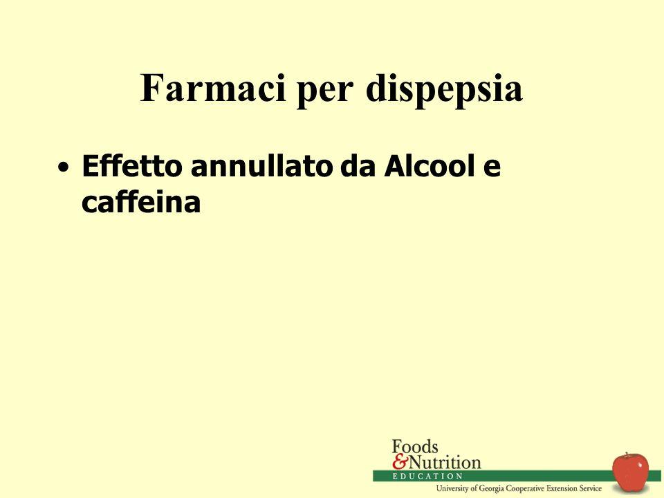 Farmaci per dispepsia Effetto annullato da Alcool e caffeina