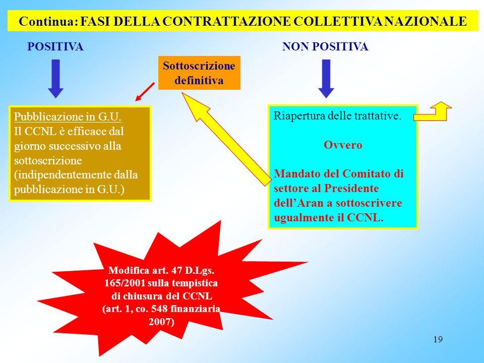 Continua: FASI DELLA CONTRATTAZIONE COLLETTIVA NAZIONALE