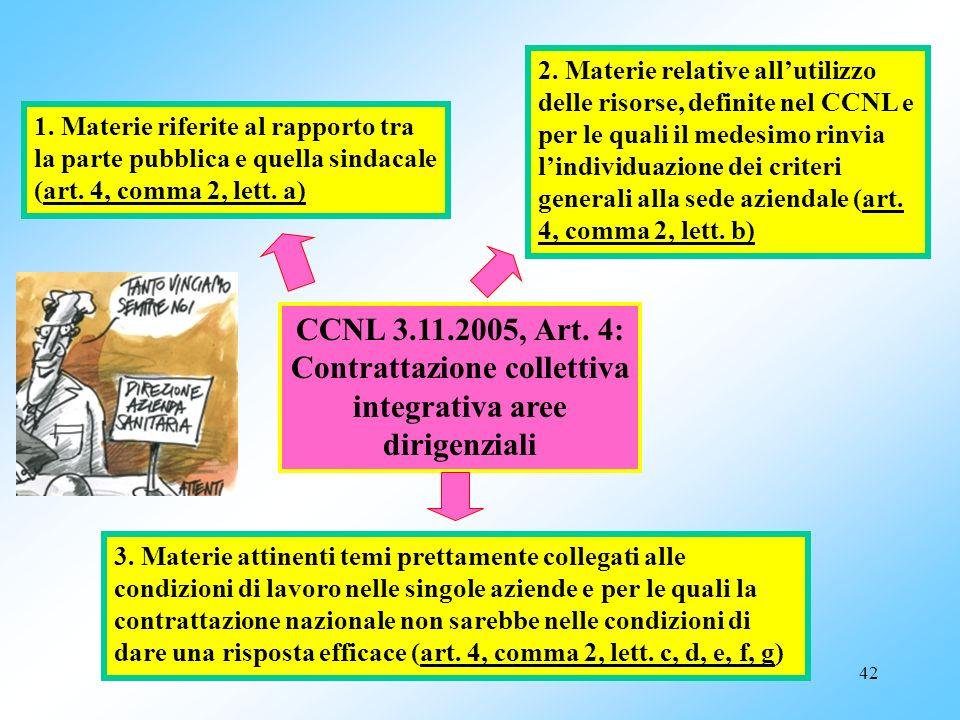 2. Materie relative all'utilizzo delle risorse, definite nel CCNL e per le quali il medesimo rinvia l'individuazione dei criteri generali alla sede aziendale (art. 4, comma 2, lett. b)