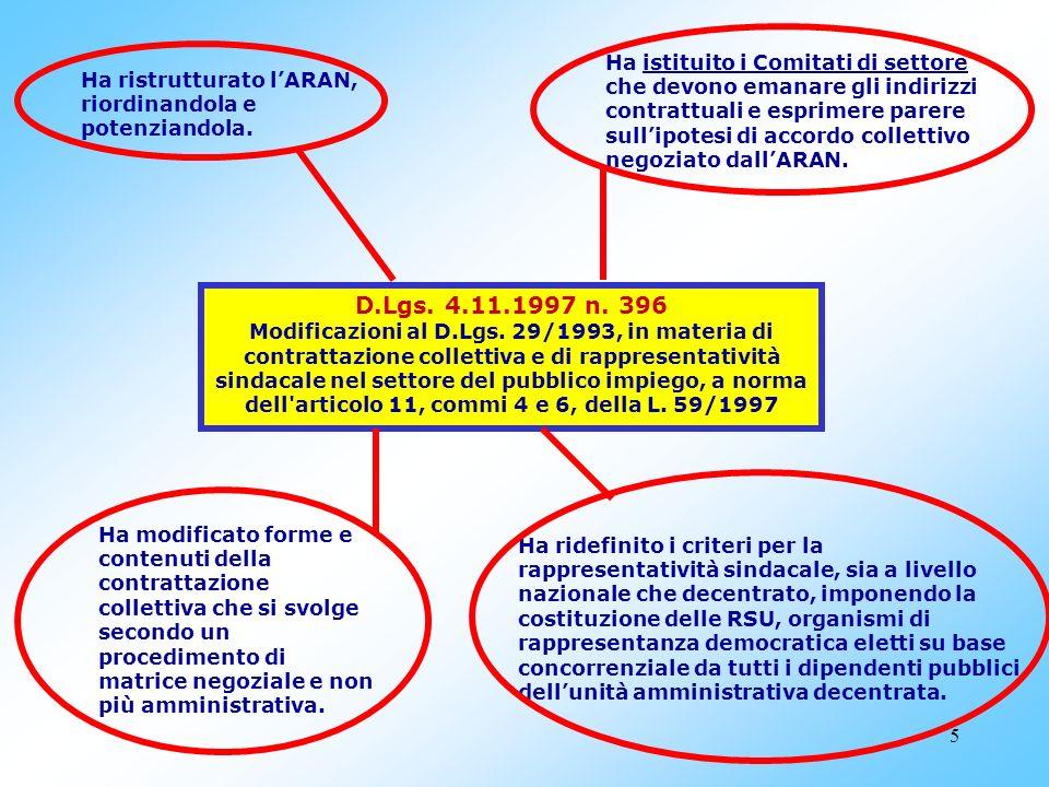 Ha istituito i Comitati di settore che devono emanare gli indirizzi contrattuali e esprimere parere sull'ipotesi di accordo collettivo negoziato dall'ARAN.