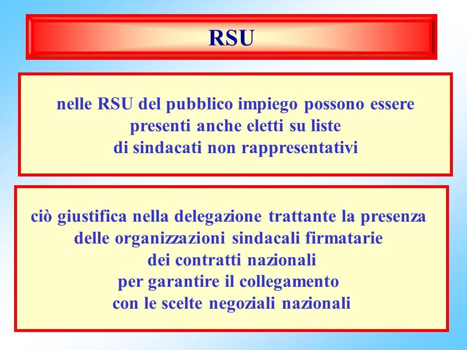 RSU nelle RSU del pubblico impiego possono essere