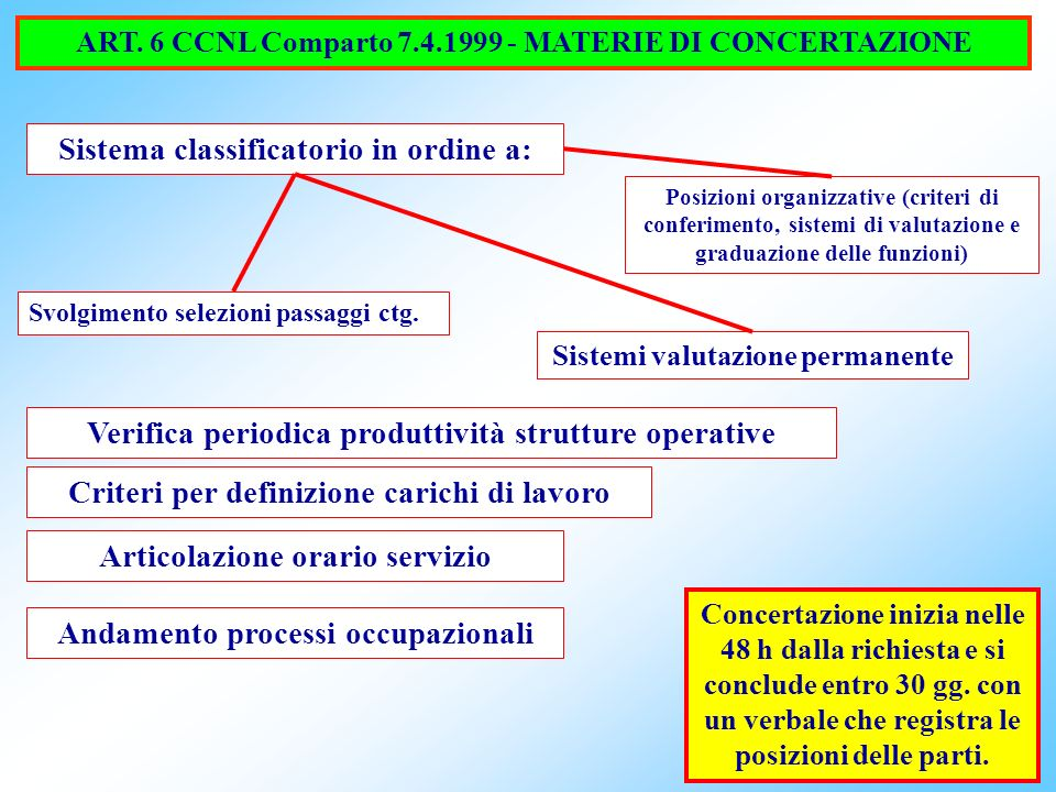 Sistema classificatorio in ordine a: