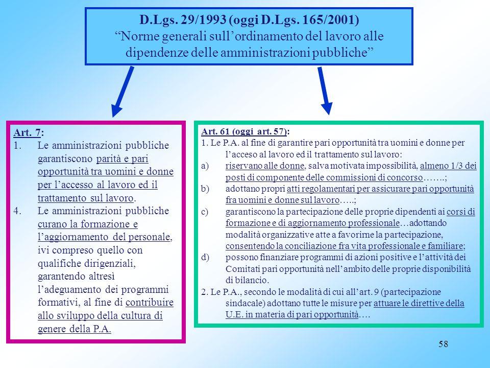 D.Lgs. 29/1993 (oggi D.Lgs. 165/2001) Norme generali sull'ordinamento del lavoro alle dipendenze delle amministrazioni pubbliche