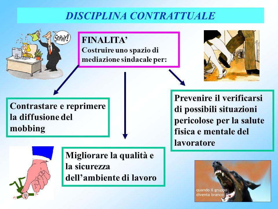 DISCIPLINA CONTRATTUALE